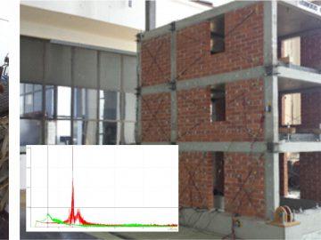 Frame – masonry composites for modeling and standardizations (FRAmed – Masonry- FRAMA); 2014-2015 (Финансиран од Министерството за наука на Хрватска)