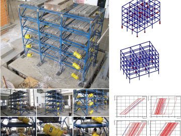 Optimal damper placement in steel frame structures; 2015 (financed by UKIM)
