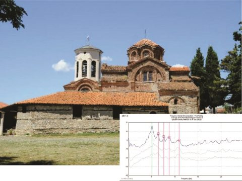 Project: Experimental testing of the monastic compound of the Holy Virgin Peribleptos in Ohrid by application of the ambient vibration method, 2011 (Investor: Cultural Heritage Protection Office of R. N. Macedonia).