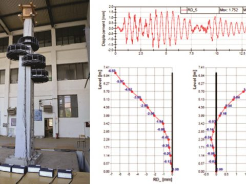 Project: Experimental Seismic Shaking Table Testing of a Physical Model of the Antenna System for Control and Monitoring of Radiofrequencies in the Territory of R. Macedonia, 2017 (Инвеститор: AEK Агенција за електронски комуникации, Скопје)